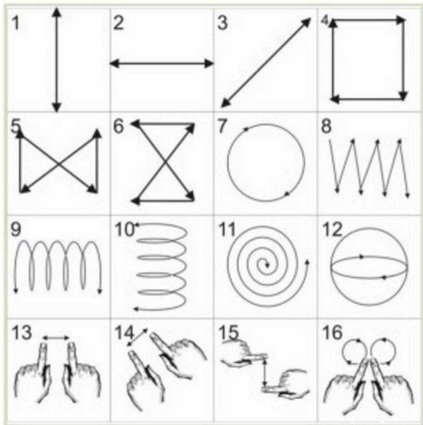 7 gyakorlat a látás javítására)
