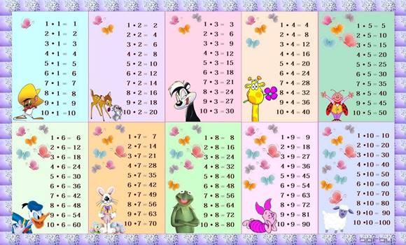 Íme egy egyszerű trükk, amivel a gyerek pillanatok alatt megtanulja majd a szorzótáblát!